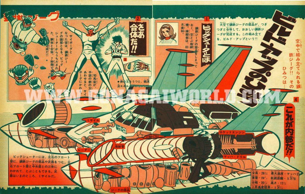 Trasformazione di Hiroshi Shiba in cyborg, testa di Jeeg Robot d'acciaio e spaccato del Big Shooter con stiva di alloggio dei componenti del robot d'acciaio.